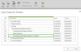 project development timeline editing the timeline in project center ppm works inc
