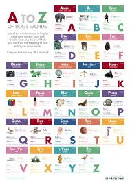 A To Z Of Root Words Poster An Alphabet Of Root Word
