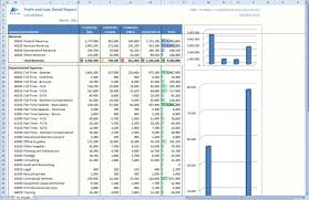 Free Pl Template Excel P And L Statement Radiovkm Tk Sarahamycarson