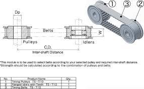 Timing Belt Size Chart Bedowntowndaytona Com