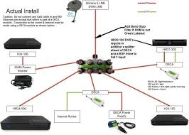 cat cdvr wiring diagram cat image wiring diagram directv whole home dvr service wiring diagram wiring diagram on cat cdvr wiring diagram