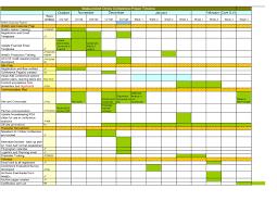 Printable Hourly Weekly Schedule Weekly Work Schedule Template Printable Hourly Weekly Calendar