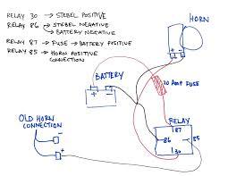 air horn wiring diagram circuit diagram symbols \u2022 air horn compressor relay wiring diagram air horn wiring diagram search for wiring diagrams u2022 rh happyjournalist com air horn wiring diagram