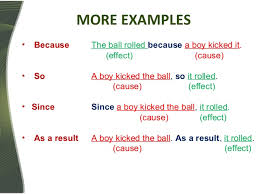 Casue And Effect Cause And Effect Relationships In English Grammar