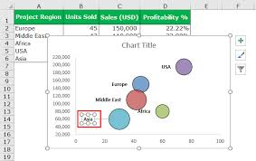 How To Make Bubble Chart In Excel Bubble Chart Uses Examples How To Create Bubble Chart