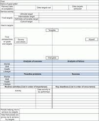 Harada Method 64 Chart The Harada Method A Toyota Lean Tool To Improve Human Self