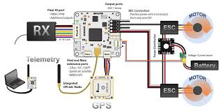 revolution board setup librepilot openpilot wiki 0 1 4 documentation connection diagram¶