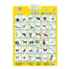 Baby Learning Chart Weefy Kids Baby Fruit Alphabet Sound Wall Chart Poster Early Learning Educational Toys