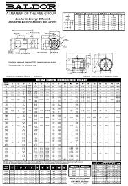 Nema Motor Hp Chart The Mystery Of Motor Frame Size Precision Automation