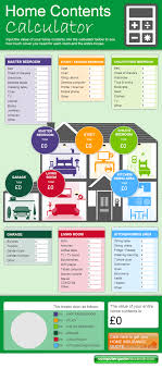 house insurance calculator uk computerquote insurance launches home contents calculator to measure the true value