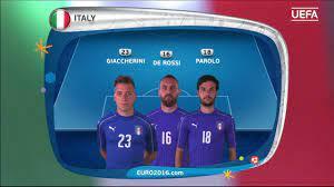 Italy line-up v Spain: UEFA EURO 2016 ...