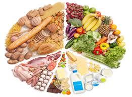 Kosehr Food Chart Metro Voice News