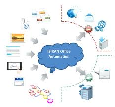 office automated system. Advantages Of Office Automation System In Mis Contoh Adalah By Automating Everyday Automated