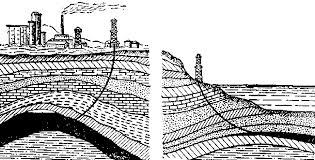 Реферат Нефть com Банк рефератов сочинений  Наклонное бурение скважин позволяет добывать нефть из под водоёмов и капитальных сооружений