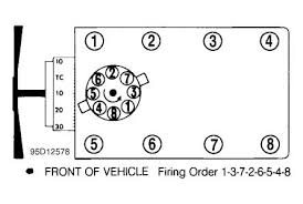 1996 ford f 150 302 engine parts diagram wiring diagram master • firing order i have miss placed my plug wires on my distributor rh 2carpros com 1994 ford f 150 engine diagram 1993 ford f 150 engine diagram