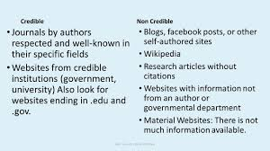 How To In Text Cite A Website Apa Inspirational Apa Style In Text