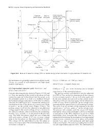 ht capacitor units big chemical encyclopedia unit figure build up of capacitive voltage trv on restrike