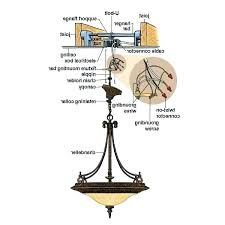 install chandelier cost how to a with pictures for installing also hang installation throughout designs