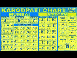 Kalyan Daily Chart 21 07 2018 Kalyan Weekly Chart Open To Close Daily Line