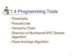 Hierarchy Chart Pseudocode 1 4 Programming Tools Flowcharts Pseudocode Hierarchy Chart