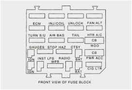1992 buick lesabre fuse box diagram admirably 94 buick century fuse 1992 buick lesabre fuse box diagram admirably 94 buick century fuse box location