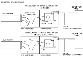 hvacquick how to s starting a booster fan a current the same principle applies to wiring generic booster fans for hvac systems note that the cs 425 hc 0 has a switch rating of 2 5 amps maximum at 120 volts
