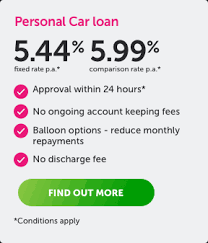 Use Our Car Loan Calculator To Estimate Your Monthly Repayments On