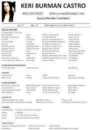 Resume Format English Enchanting English Resume Format Putasgae