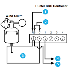 wind clik wiring hunter industries to valves