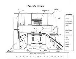 kitchen furniture names. 28 Name Parts Kitchen Furniture Names Pics Pos N