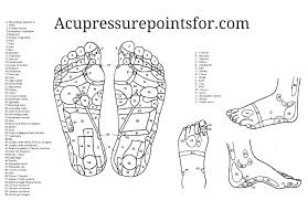 Simple Foot Reflexology Points And How To Guide Find Your