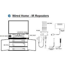 xantech ir receiver wiring diagram wiring diagram xantech ir receiver wiring diagram nilza on