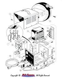on board charger export club car parts & accessories lester 36 volt battery charger wiring diagram at Lestronic Battery Charger Wiring Diagram