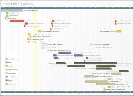 54 Most Popular Software For Timeline Chart
