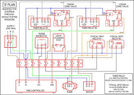 wiring diagram heating systems zone valve wiring colours \u2022 wiring boiler wiring diagram s plan at System Boiler Wiring Diagram