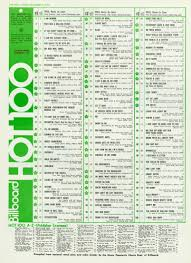 Billboard Charts 1973 Top 100 Billboard Hot 100 12 9 72 In 2019 Music Charts Music
