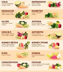 Smoothie Recipe Chart Finally A Recipe Post Breakfast Smoothie Bri More Fun