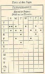 Ben Franklin S Virtue Chart Washington Cube Benjamin Franklin Geeke Or Nerde Charting