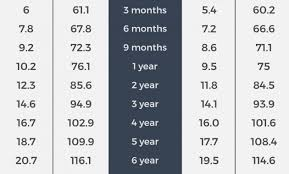 Surprising Babycenter Growth Chart Girl Age Height Weight