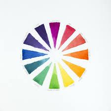 Color Wheel Design Project Color Wheel Project Yukon High School Art