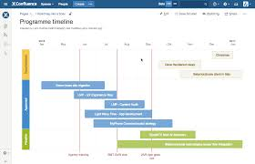 Confluence Timeline Chart Roadmap Like A Boss Using The Confluence Roadmap Planner Macro