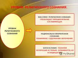 Презентация на тему МОРАЛЬ РЕЛИГИЯ УРОК ОБЩЕСТВОЗНАНИЯ  21 РЕЛИГИЯ