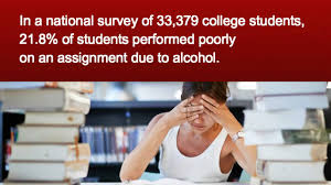 Students College Effects - Alcohol Youtube On