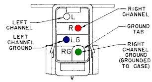p mount pin out map vinyl engine ortofon cartridge wiring at Tonearm Wiring Diagram