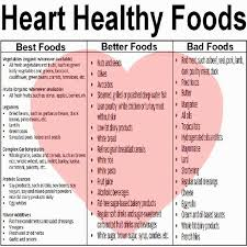Diet Chart For Heart And Diabetic Patients Heart Healthy Foods Heart Healthy Recipies Heart