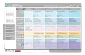 61 Timeless Fountas And Pinnell Book Level Chart