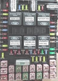 solved buzzing noise on fuse box 2003 ford expedition fixya 2003 expedition fuse box fuses and relays box diagram ford expedition 2