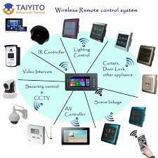 best good quality domotic zigbee smart home automation wifi control system