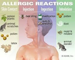 Imágenes de Treat Skin Rash Allergic Reaction