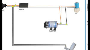 ro electrical connection diagram youtube Ro Wiring Diagram ro electrical connection diagram wiring diagram ro water